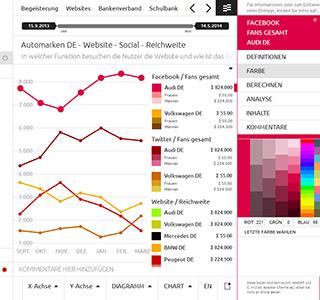 Companion WebXF Allmedia Cockpit HTML